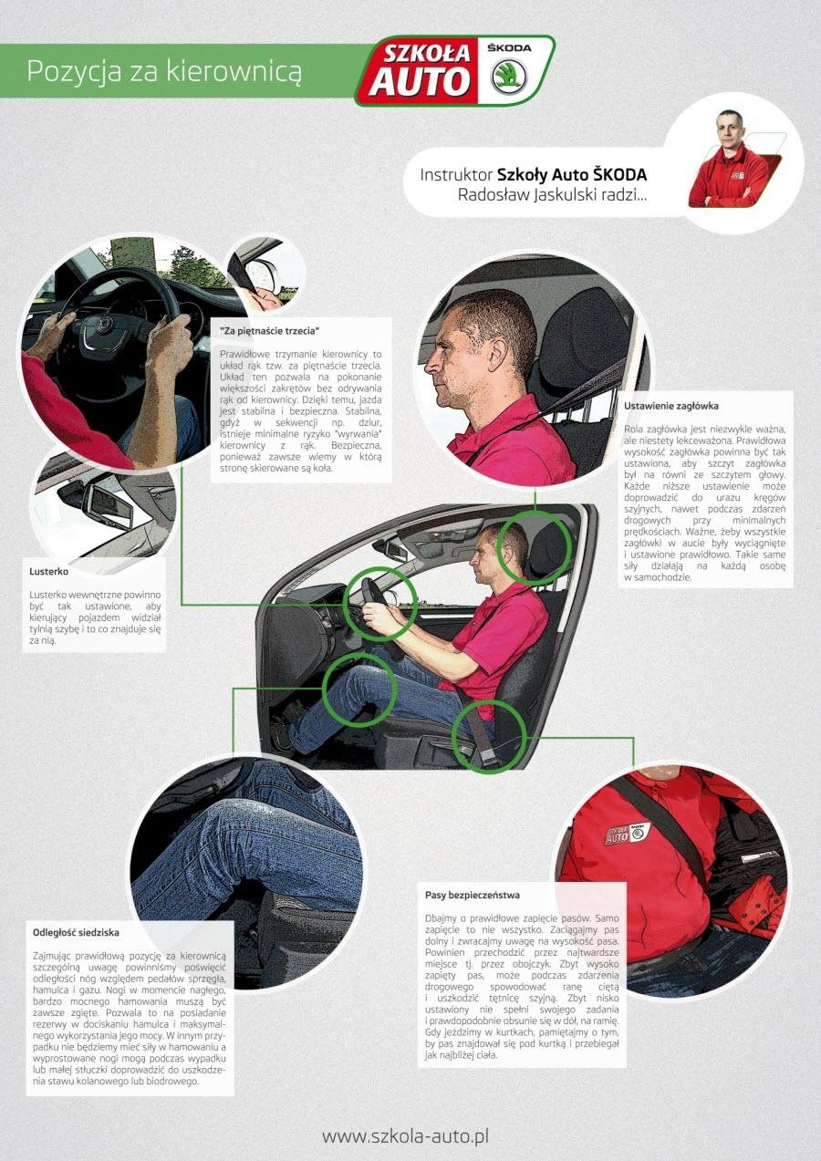 infografika pozycja za kierownica
