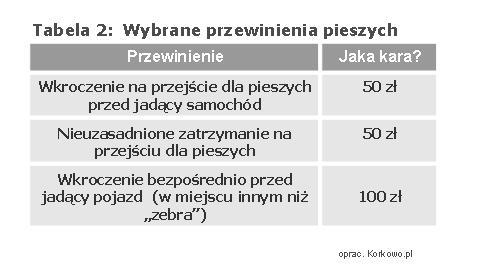 Tabela-Piesi