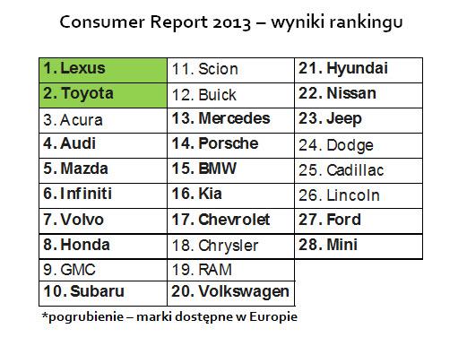customer-report-2013