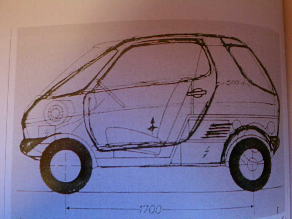 smart prototype